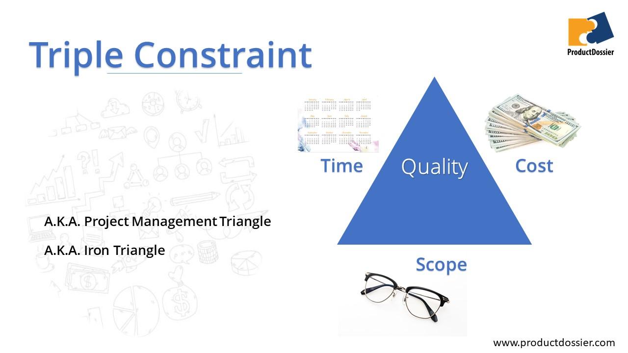 project management just about triple constraints